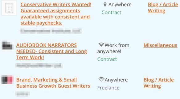 Problogger jobs examples