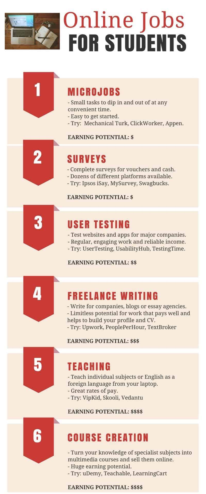 online jobs for students the complete guide com student online jobs infographic