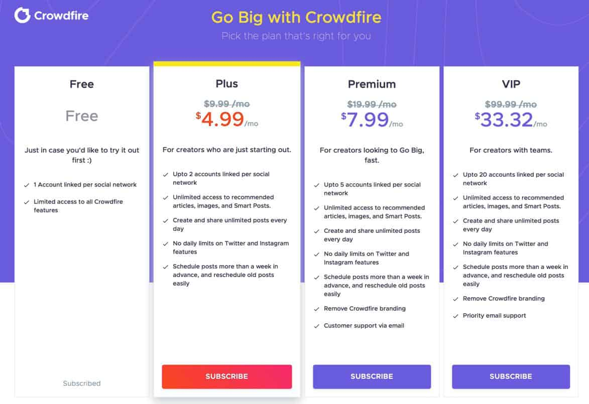 CrowdFire Pricing