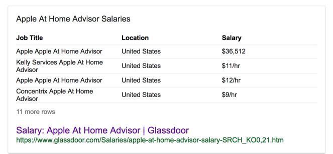 Apple At Home Advisor