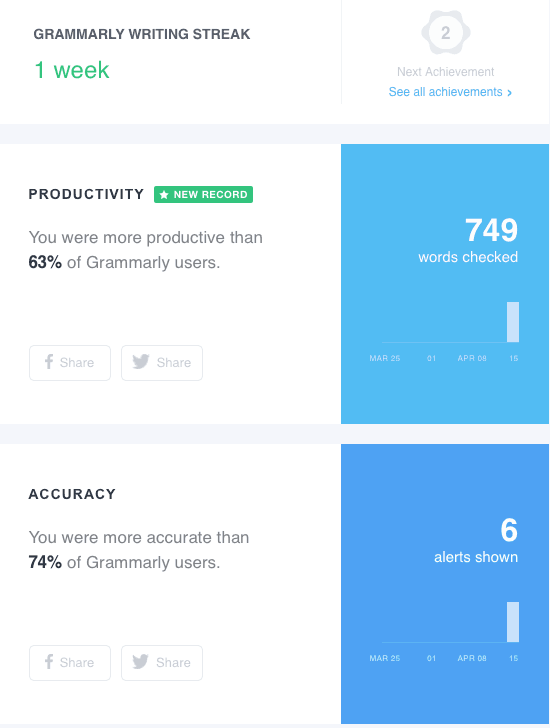 Grammarly emails