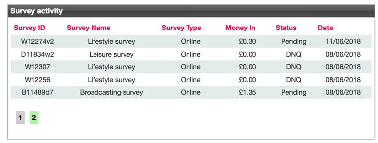 Panelbase review - survey credits