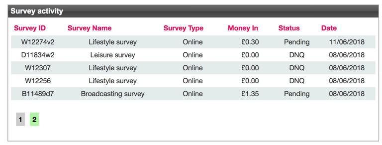 Panelbase review - survey credits