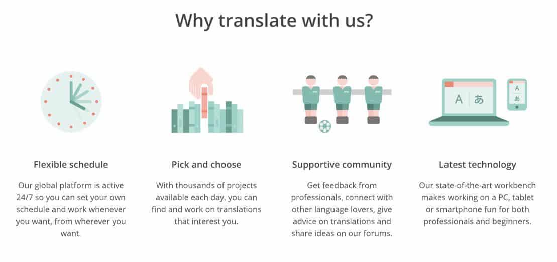 Gengo translation