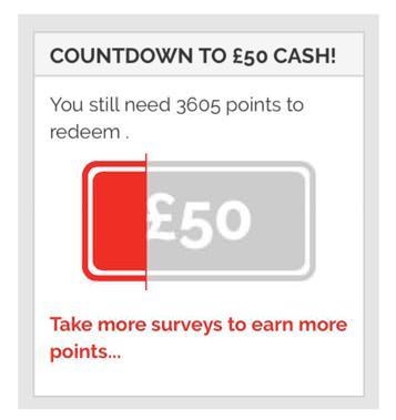 YouGov cashout