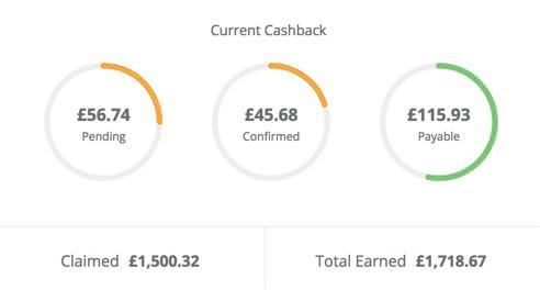 Cashback balance