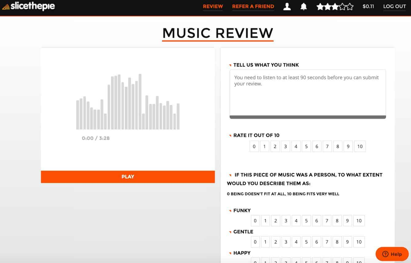 Slicethepie music review