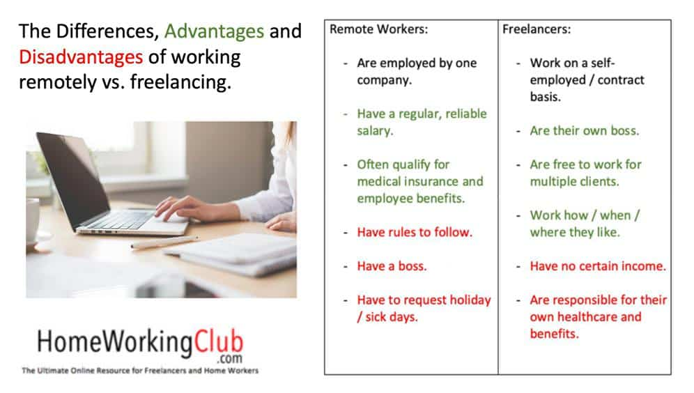 Freelancing vs remote working