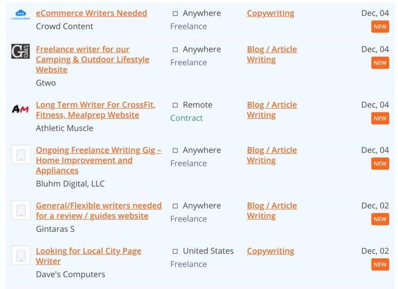 Example gigs on Problogger Jobs