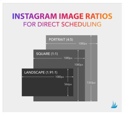 Image ratios