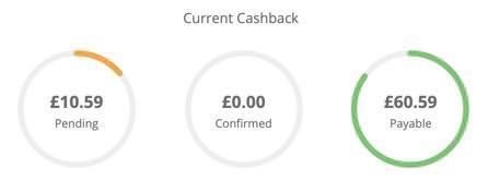 Cashback income