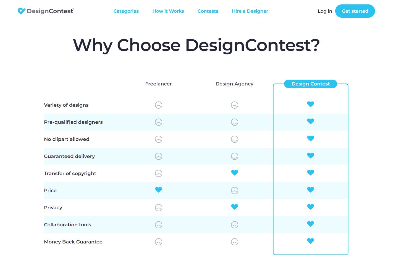 DesignContest Design types