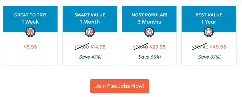 FlexJobs September 2020 pricing table