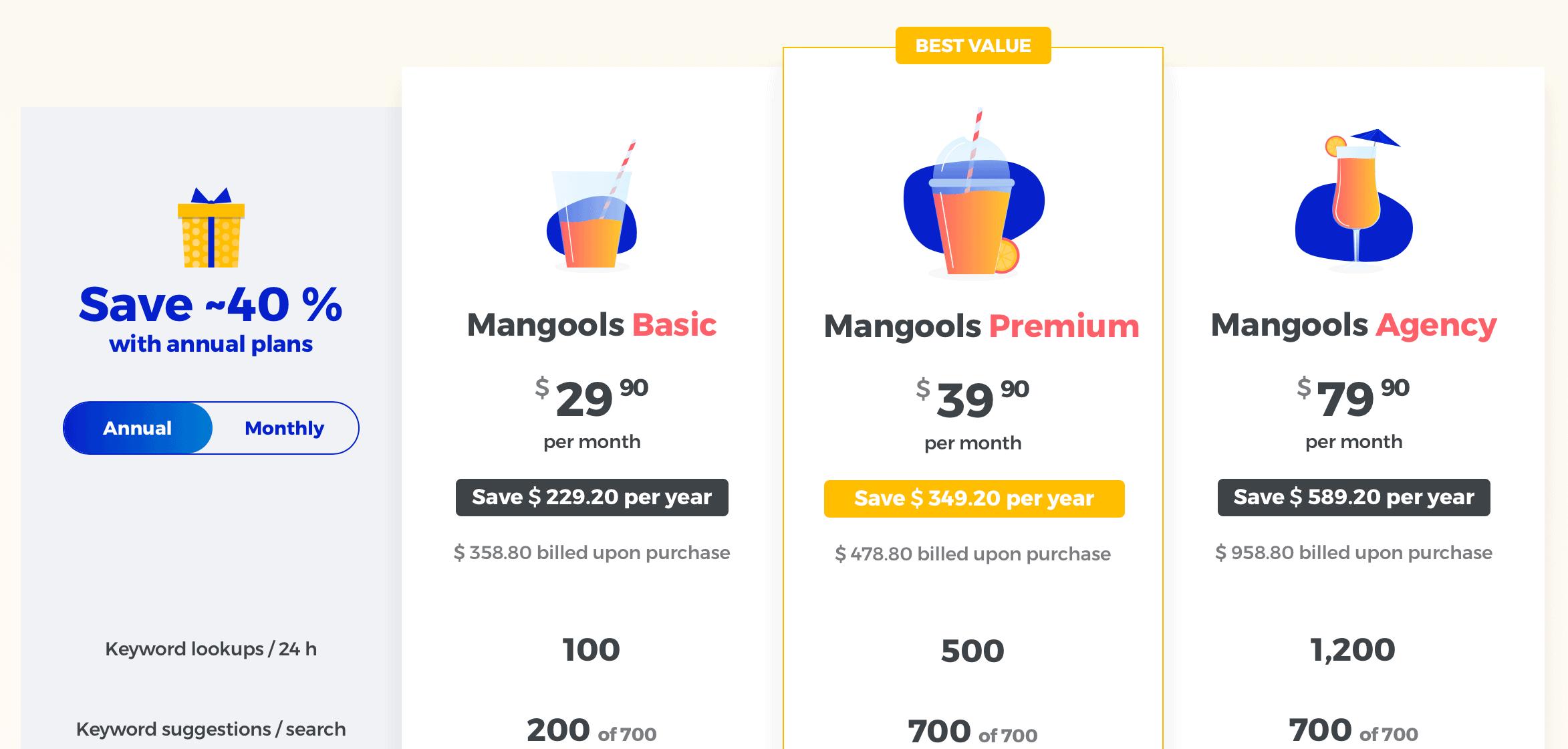 Mangools KWFinder US Pricing