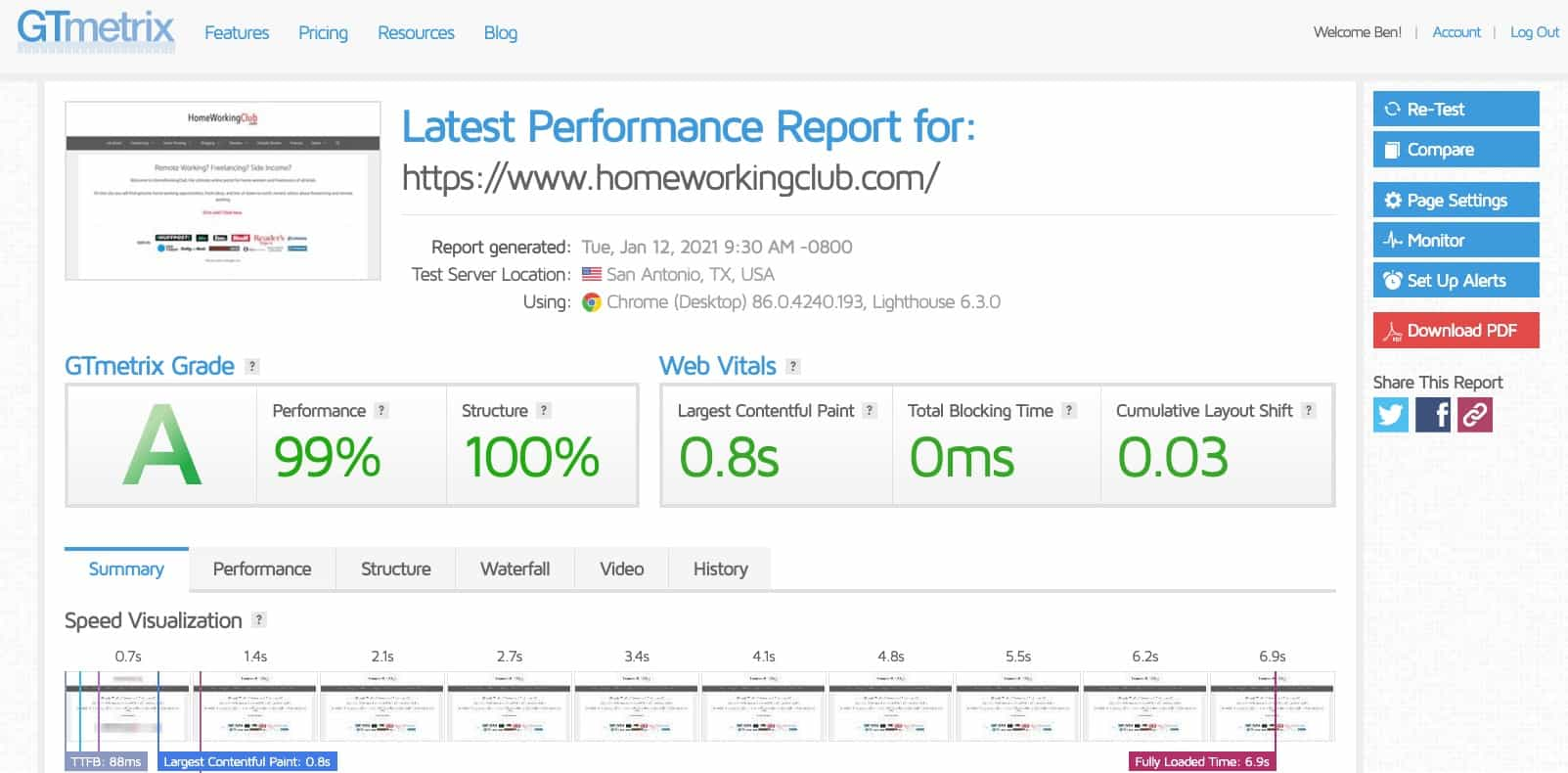WPX Hosting Speed Performance