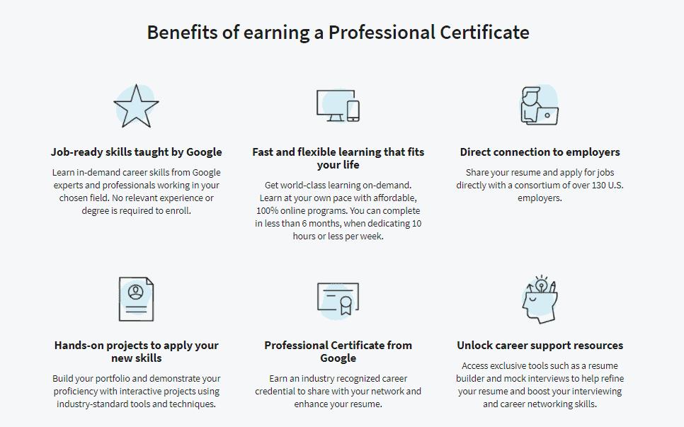 Benefits of Google Professional Certificates