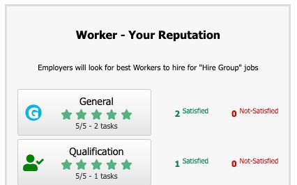 Microworkers reputation scores