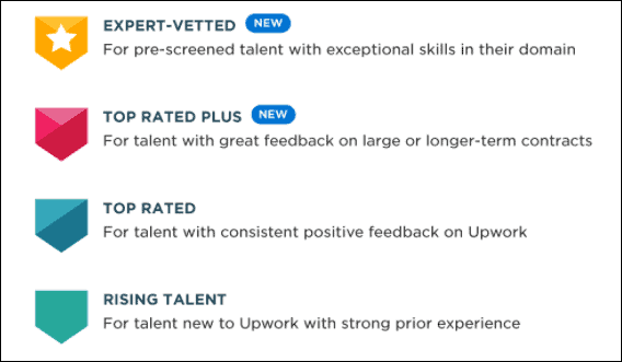 Upwork badges