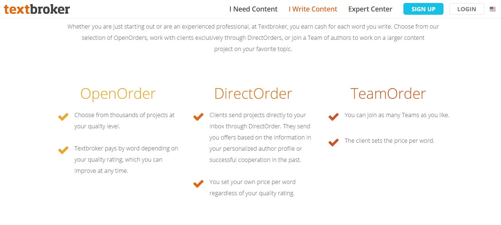 Textbroker Screenshot showing Open, Direct and Team Order options